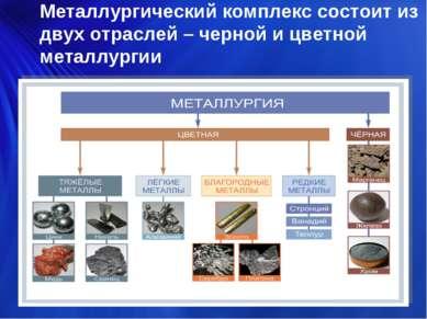 Металлургический комплекс состоит из двух отраслей – черной и цветной металлу...