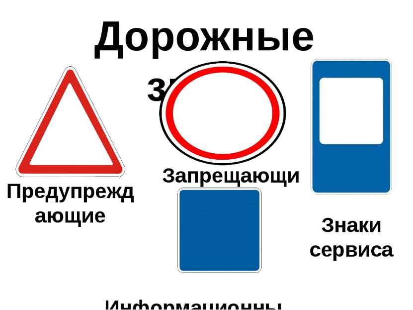 Дорожные знаки Запрещающие Знаки сервиса Предупреждающие Информационные