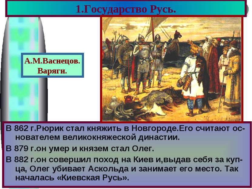 1.Государство Русь. В 862 г.Рюрик стал княжить в Новгороде.Его считают ос-нов...