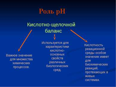 Роль pH Кислотно-щелочной баланс Важное значение для множества химических про...