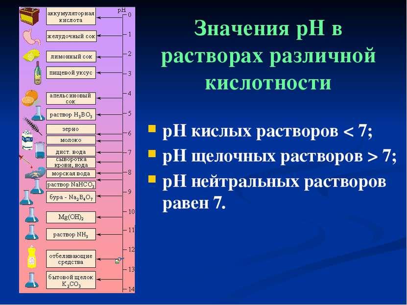 Значения pH в растворах различной кислотности pH кислых растворов < 7; pH щел...