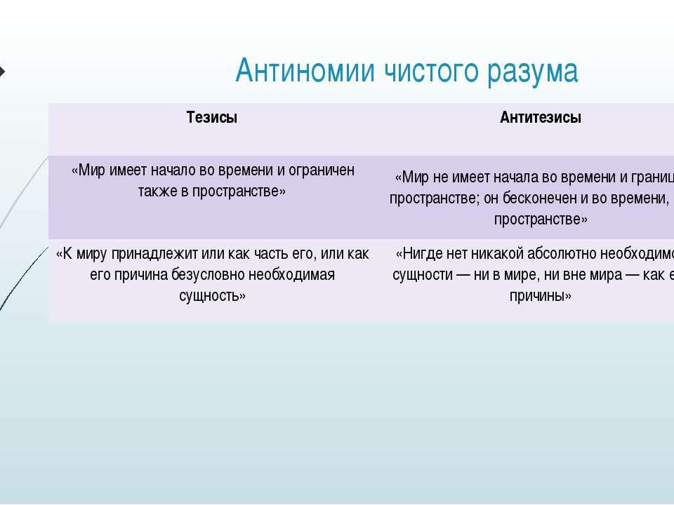 Антиномии чистого разума Тезисы Антитезисы «Мир имеет начало во времени и огр...