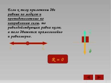 Если к телу приложены две равные по модулю и противоположные по направлению с...