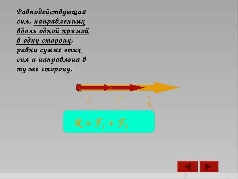 Равнодействующая сил, направленных вдоль одной прямой в одну сторону, равна с...