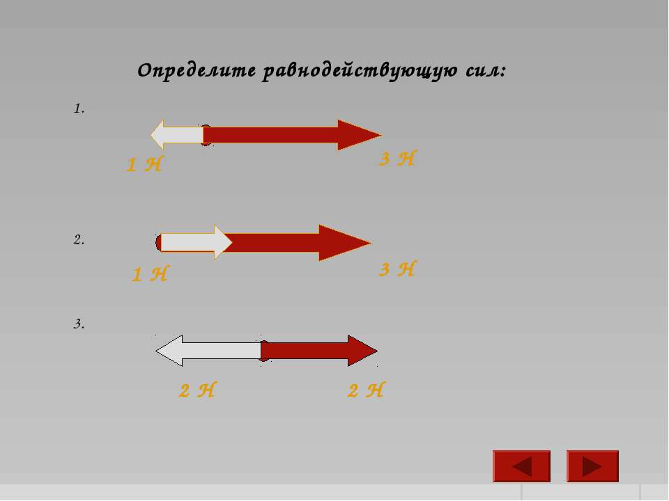 Определите равнодействующую сил: 1. 1 Н 3 Н 2. 1 Н 3 Н 3. 2 Н 2 Н