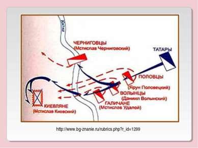 http://www.bg-znanie.ru/rubrics.php?r_id=1299