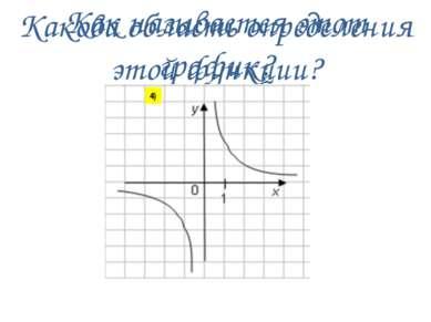 Как называется этот график? Какова область определения этой функции?