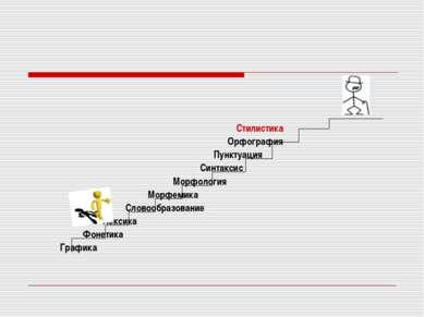 Стилистика Орфография Пунктуация Синтаксис Морфология Морфемика Словообразова...