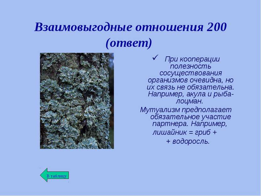 Взаимовыгодные отношения 200 (ответ) При кооперации полезность сосуществовани...