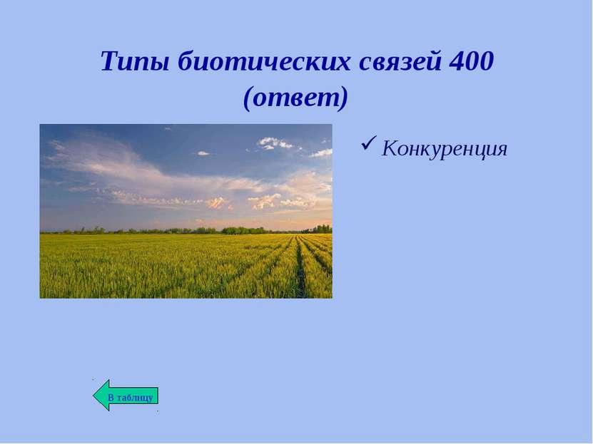 Типы биотических связей 400 (ответ) Конкуренция