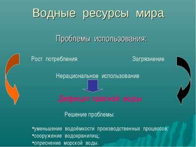 Водные ресурсы мира Проблемы использования: Загрязнение Рост потребления Нера...