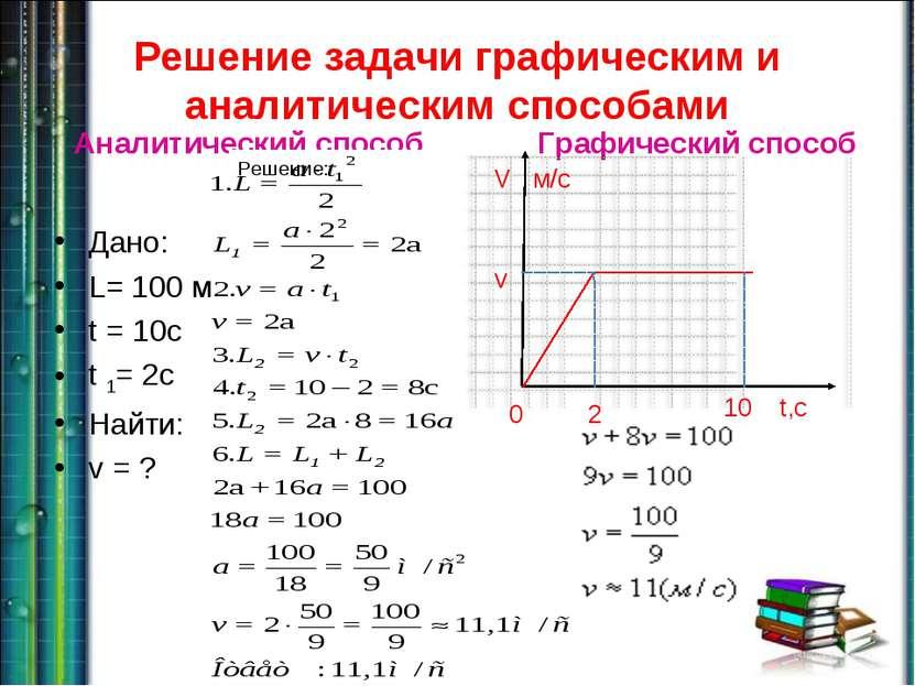 Решение задачи графическим и аналитическим способами Аналитический способ Дан...