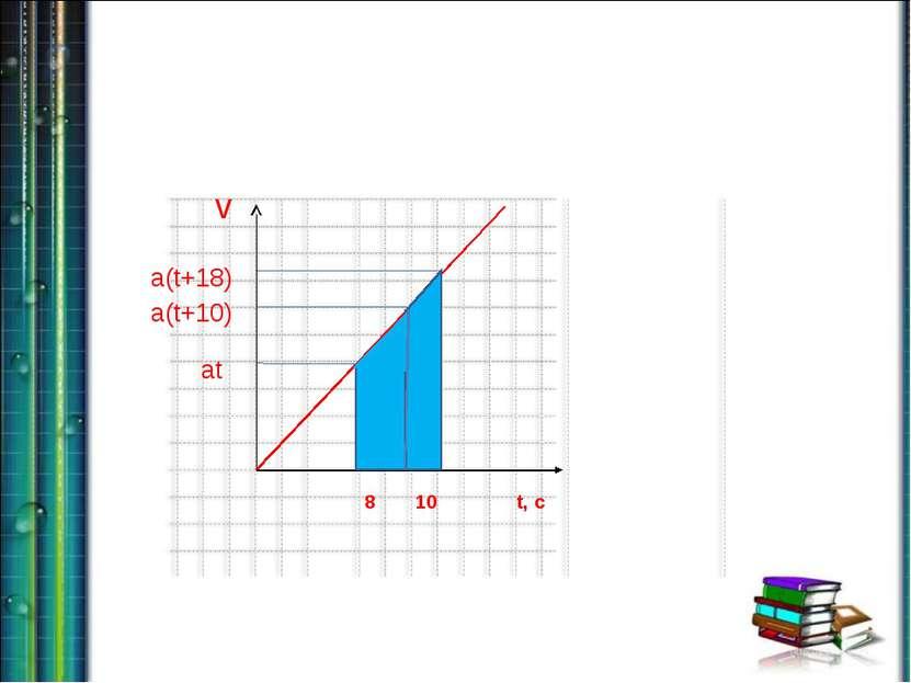 8 10 t, c at a(t+10) a(t+18) v