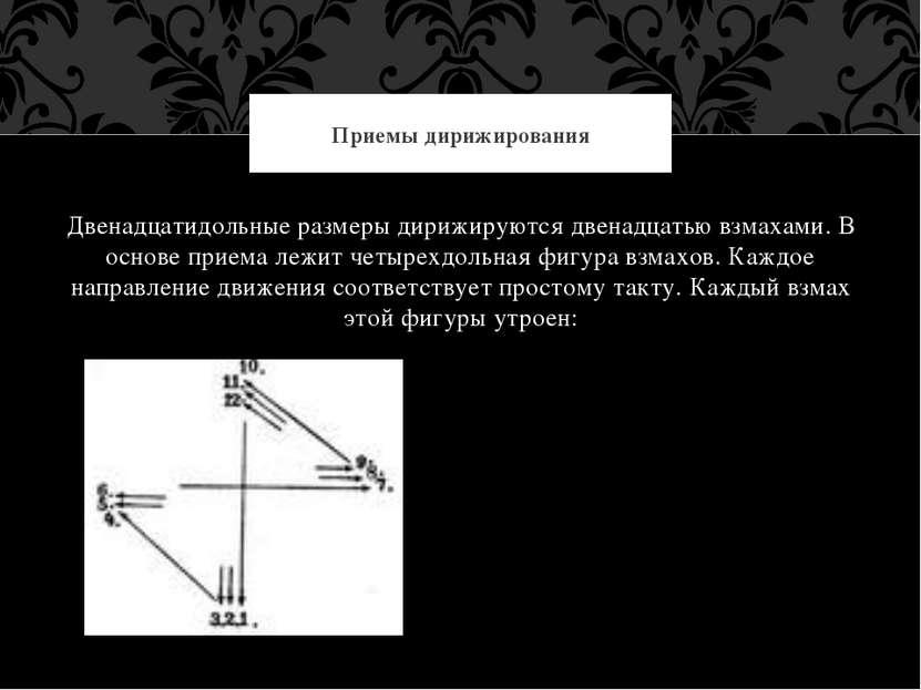 Двенадцатидольные размеры дирижируются двенадцатью взмахами. В основе приема ...