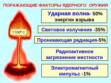 ПОРАЖАЮЩИЕ ФАКТОРЫ ЯДЕРНОГО ОРУЖИЯ -Ударная волна- 50% энергии взрыва Светово...