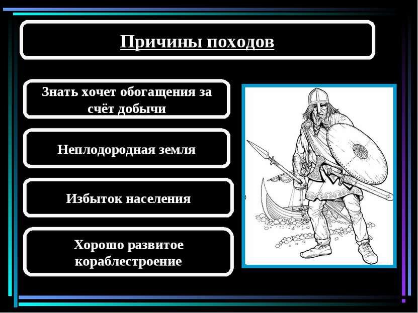 Причины походов Знать хочет обогащения за счёт добычи Неплодородная земля Изб...