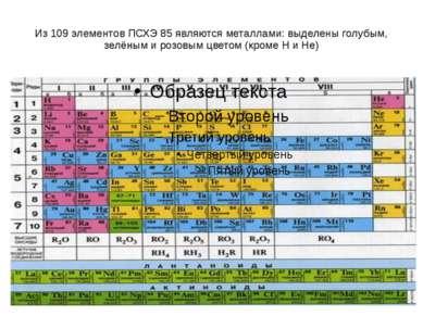 Из 109 элементов ПСХЭ 85 являются металлами: выделены голубым, зелёным и розо...
