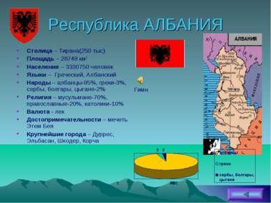 Республика АЛБАНИЯ Столица – Тирана(250 тыс) Площадь – 28748 км2 Население – ...