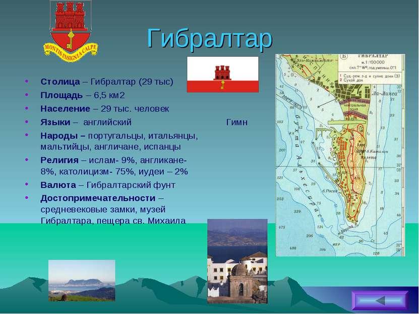 Гибралтар Столица – Гибралтар (29 тыс) Площадь – 6,5 км2 Население – 29 тыс. ...
