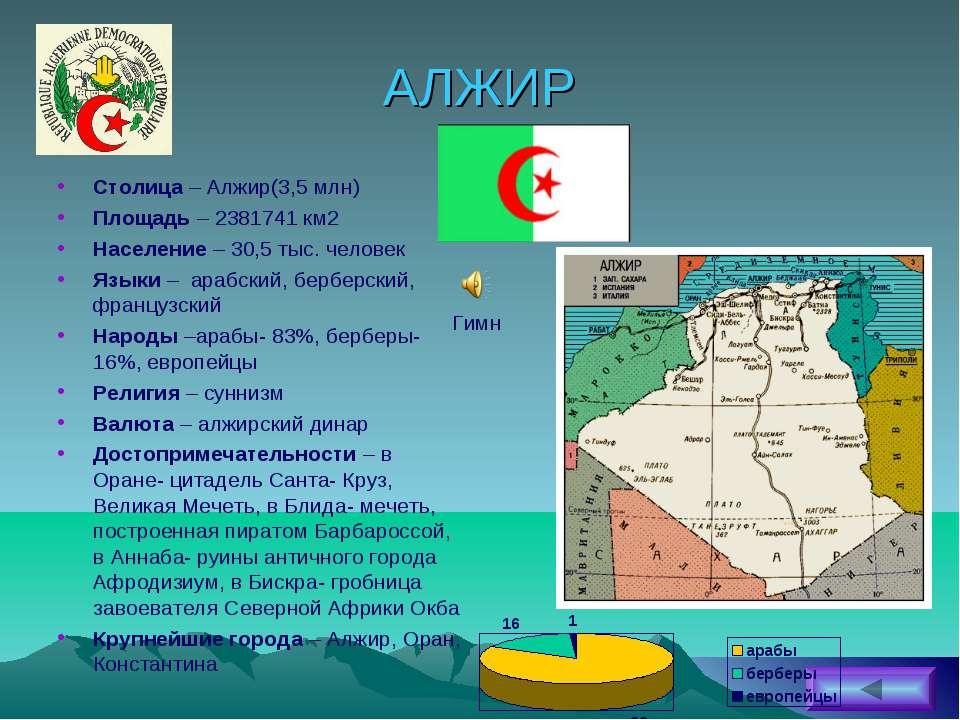 АЛЖИР Столица – Алжир(3,5 млн) Площадь – 2381741 км2 Население – 30,5 тыс. че...