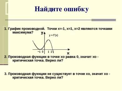 Найдите ошибку 1. График производной. Точки х=-1, х=1, х=2 являются точками м...