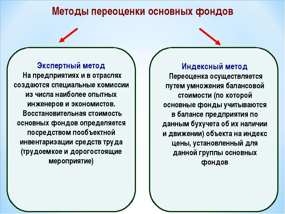 Методы переоценки основных фондов
