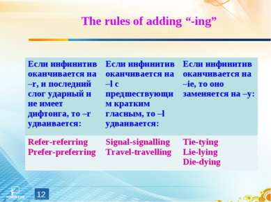 "The rules of adding ""-ing"" * Если инфинитив оканчивается на –r, и последний с..."
