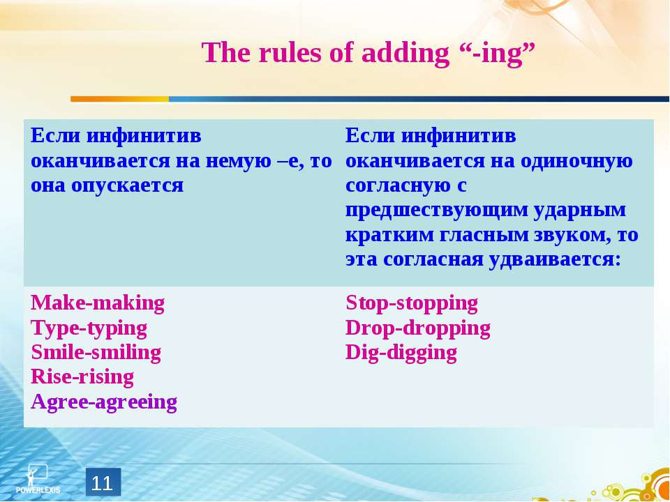 "The rules of adding ""-ing"" * Если инфинитив оканчивается на немую –e, то она ..."