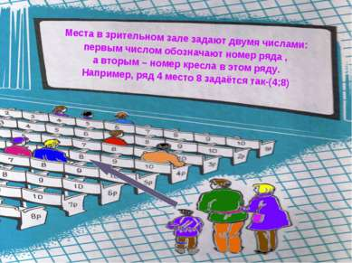 Места в зрительном зале задают двумя числами: первым числом обозначают номер ...