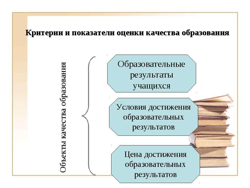 Критерии и показатели оценки качества образования Качество образовательных ре...
