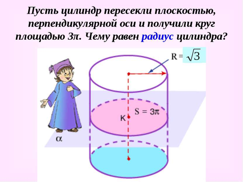 Пусть цилиндр пересекли плоскостью, перпендикулярной оси и получили круг площ...