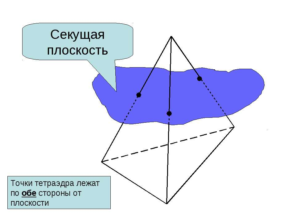 Секущая плоскость Точки тетраэдра лежат по обе стороны от плоскости