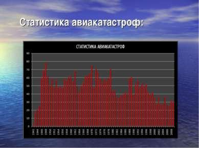 Статистика авиакатастроф: