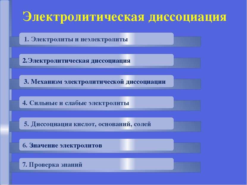 + + + + - - - - Анионы Катионы Анод Катод - + Русецкая О.П. Электролиты Рис.2.