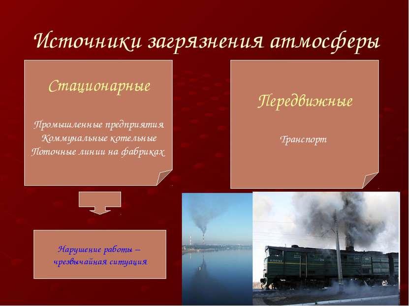Источники загрязнения атмосферы Стационарные Промышленные предприятия Коммуна...