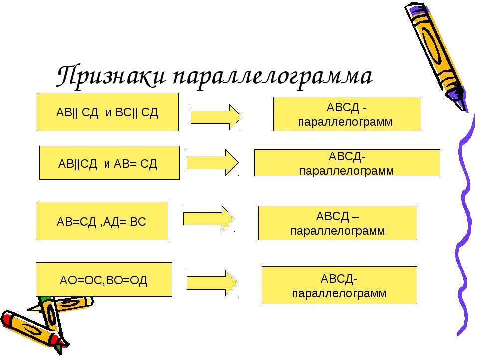 Признаки параллелограмма АВ|| СД и ВС|| СД АВ||СД и АВ= СД АВ=СД ,АД= ВС АО=О...