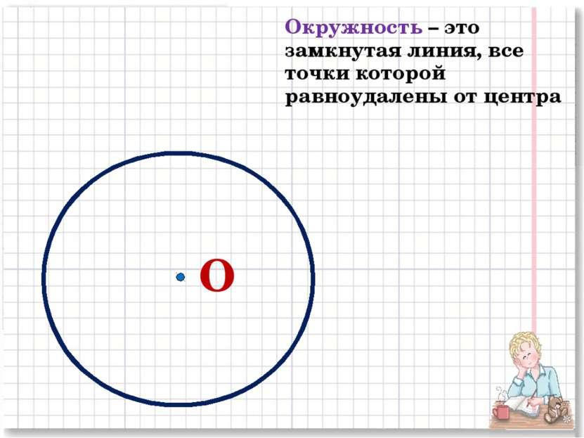 О Окружность – это замкнутая линия, все точки которой равноудалены от центра