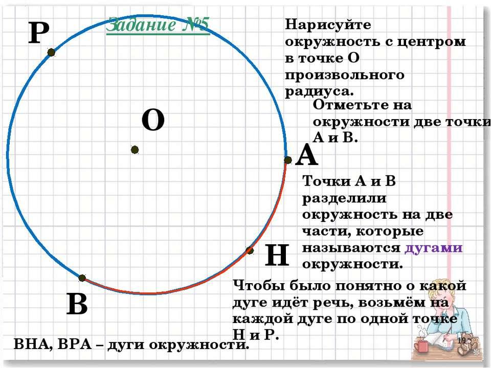 А В О Нарисуйте окружность с центром в точке О произвольного радиуса. Отметьт...