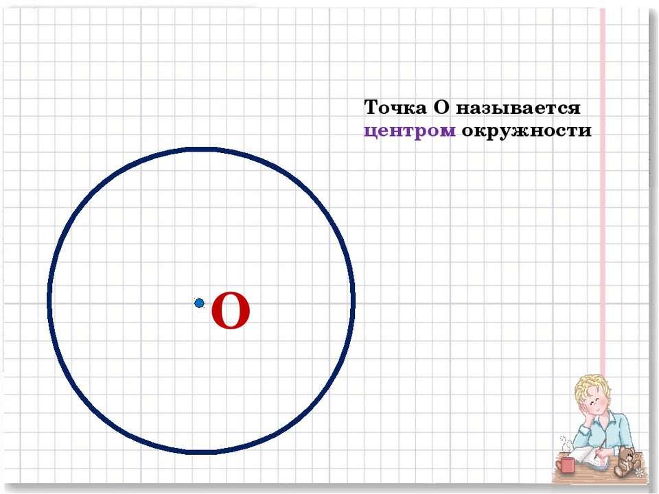 О Точка О называется центром окружности