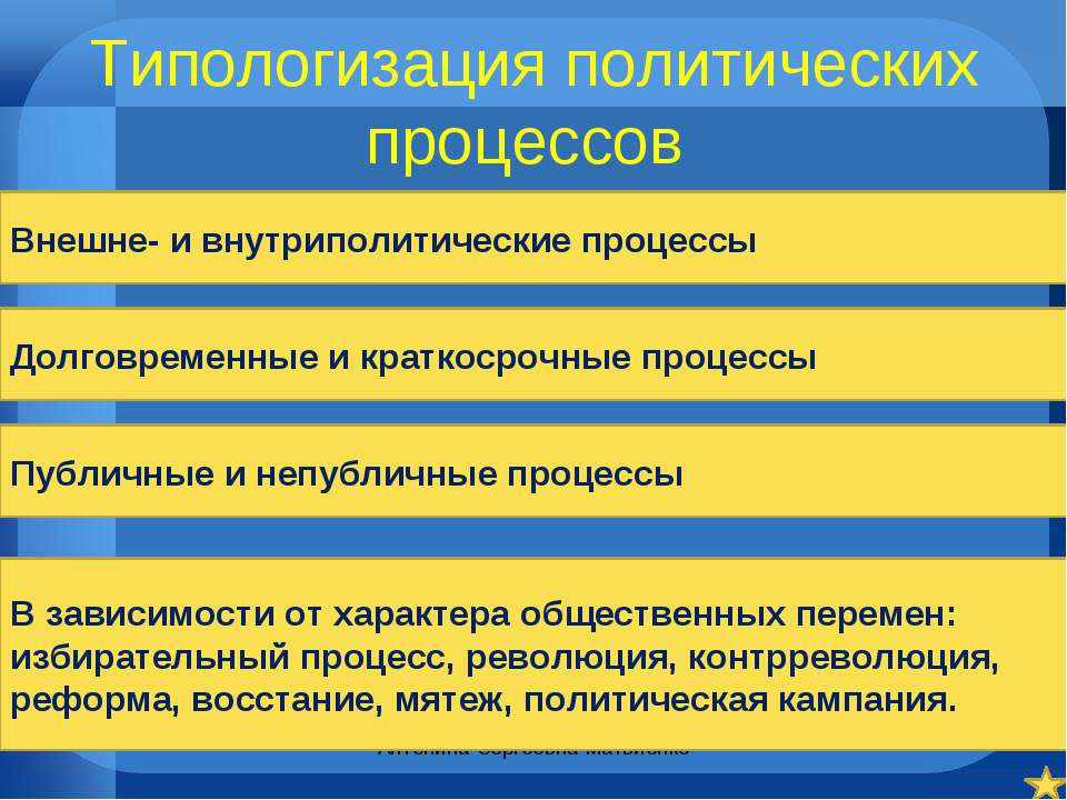 Типологизация политических процессов Антонина Сергеевна Матвиенко Внешне- и в...