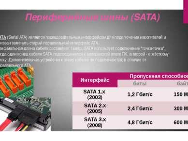SATA (Serial ATA) является последовательным интерфейсом для подключения накоп...