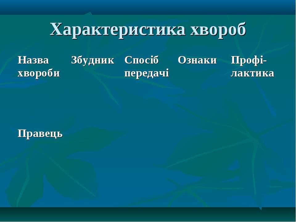 Характеристика хвороб Назва хвороби Збудник Спосіб передачі Ознаки Профі-лакт...