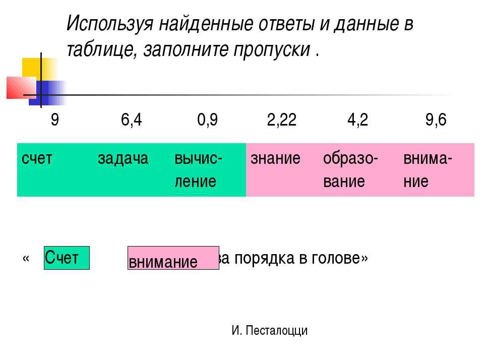 Используя найденные ответы и данные в таблице, заполните пропуски . « и – осн...
