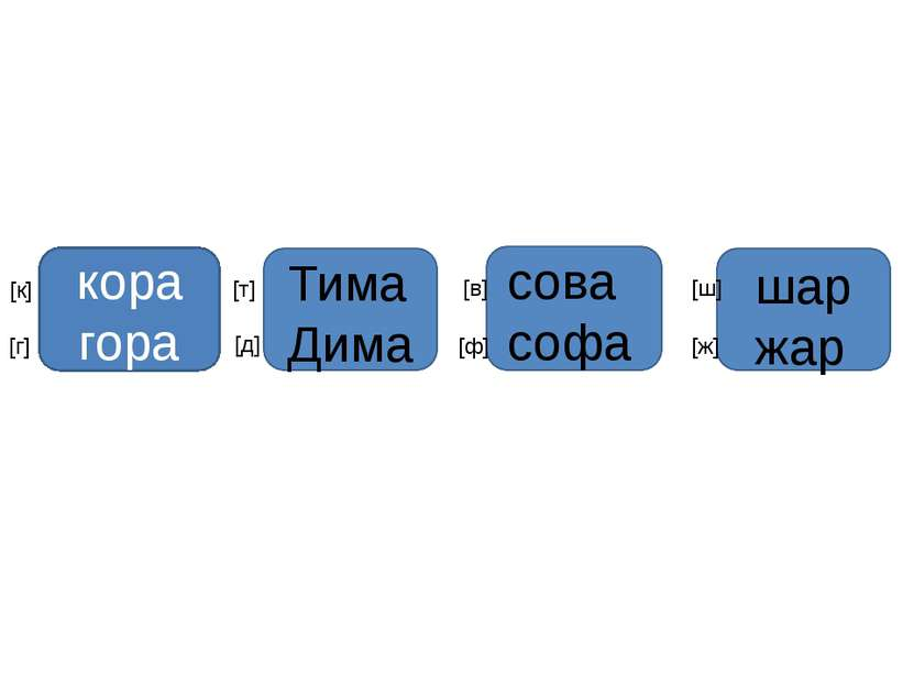 кора гора Тима Дима сова софа шар жар [к] [г] [т] [д] [в] [ф] [ш] [ж]