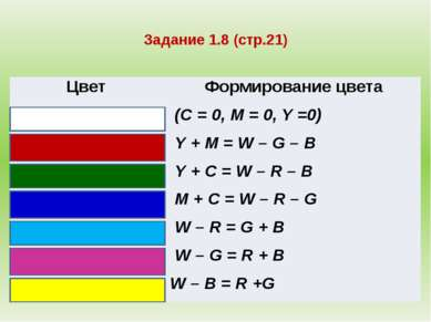 Задание 1.8 (стр.21) Цвет Формирование цвета (C = 0, M = 0, Y =0) Y + M = W –...