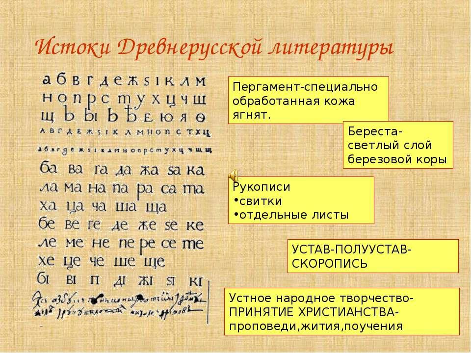 Истоки Древнерусской литературы Пергамент-специально обработанная кожа ягнят....