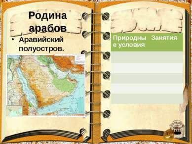 Родина арабов Аравийский полуостров. Природные условия Занятия