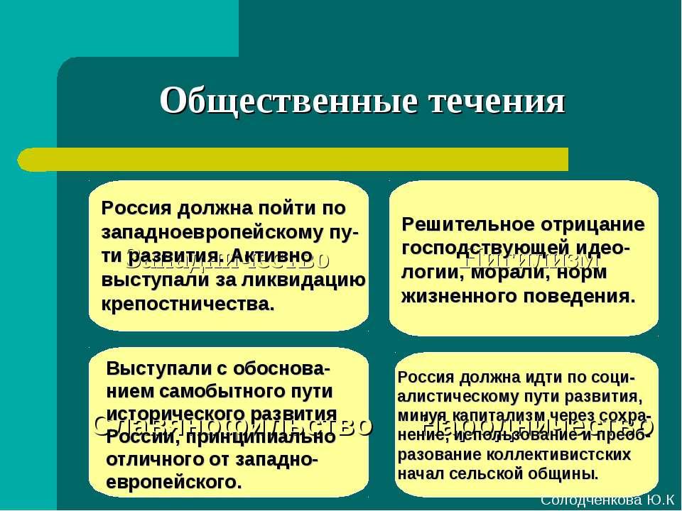 Общественные течения Западничество Славянофильство Нигилизм Народничество Рос...