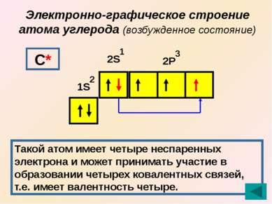 Электронно-графическое строение атома углерода (возбужденное состояние) 1S 2S...