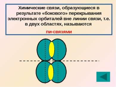 Химические связи, образующиеся в результате «бокового» перекрывания электронн...